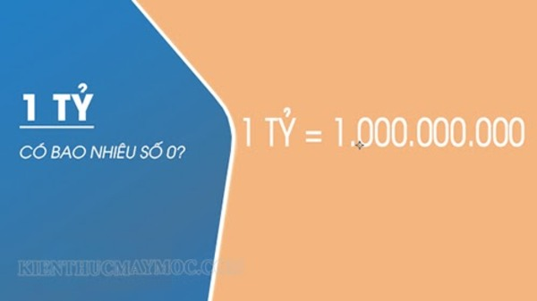 1 tỷ bao nhiêu số 0? Cách quy đổi dễ nhớ nhất